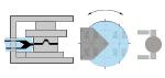 icon SC rotary table machine